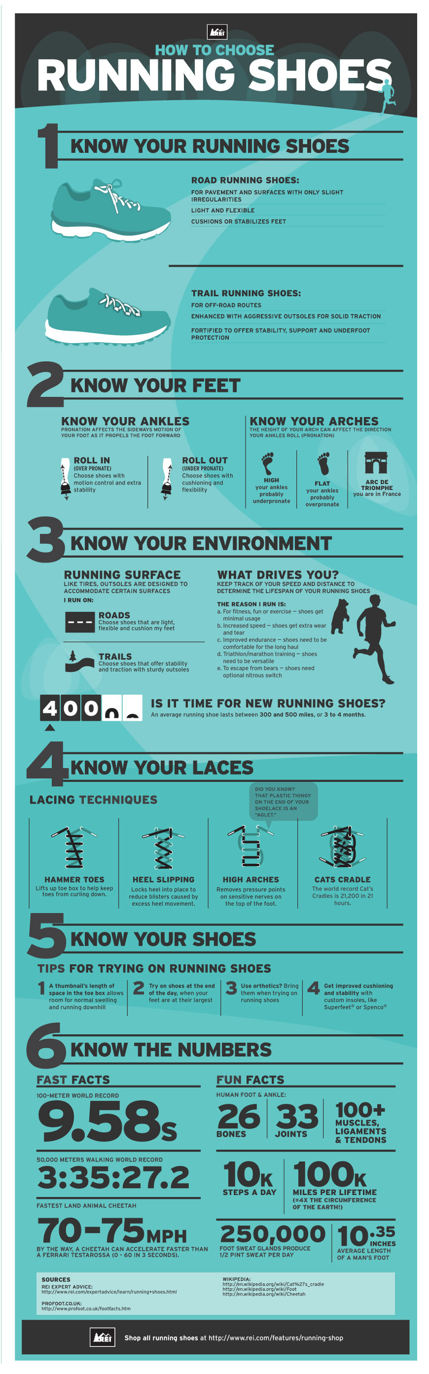 About Running Shoes